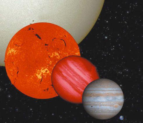 Сравнительные размеры Солнца, звезды самой малой массы, коричневого карлика, Юпитера и Земли