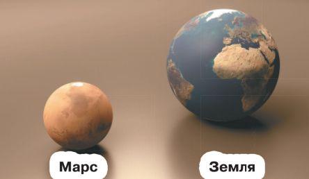 Марс в сравнении с землей