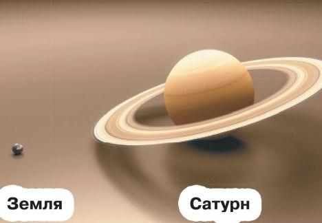 Сатурн в сравнении с землёй