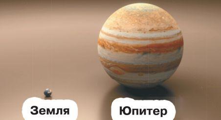 Юпитер в сравнение с Землей